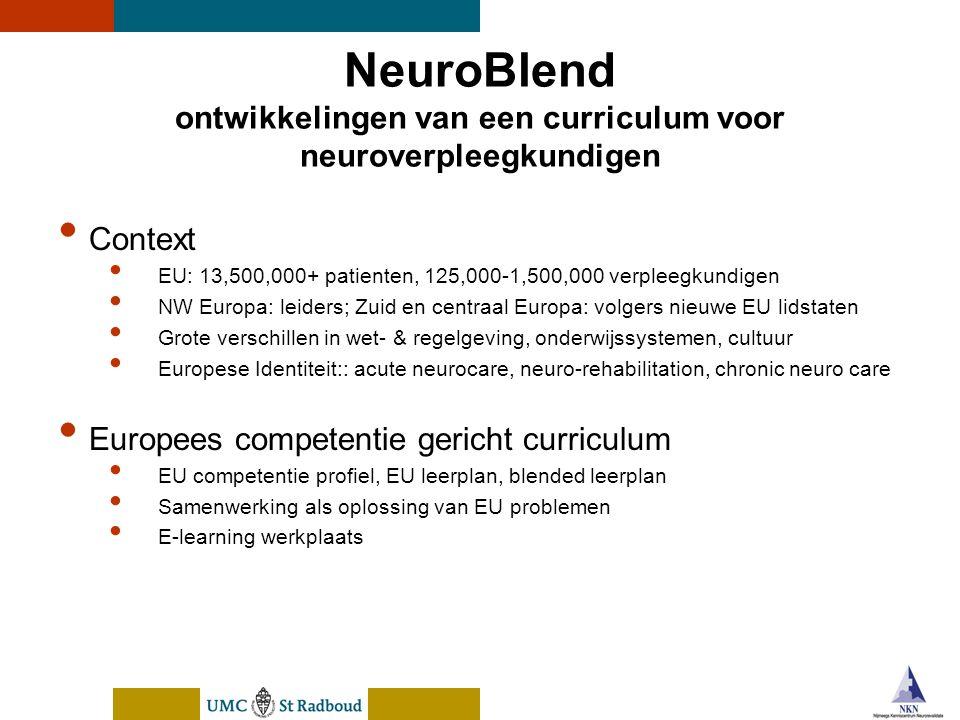 nEUroBlend Presentation, den Bosch, sep 30, 2005 NeuroBlend ontwikkelingen van een curriculum voor neuroverpleegkundigen Context EU: 13,500,000+ patienten, 125,000-1,500,000 verpleegkundigen NW Europa: leiders; Zuid en centraal Europa: volgers nieuwe EU lidstaten Grote verschillen in wet- & regelgeving, onderwijssystemen, cultuur Europese Identiteit:: acute neurocare, neuro-rehabilitation, chronic neuro care Europees competentie gericht curriculum EU competentie profiel, EU leerplan, blended leerplan Samenwerking als oplossing van EU problemen E-learning werkplaats