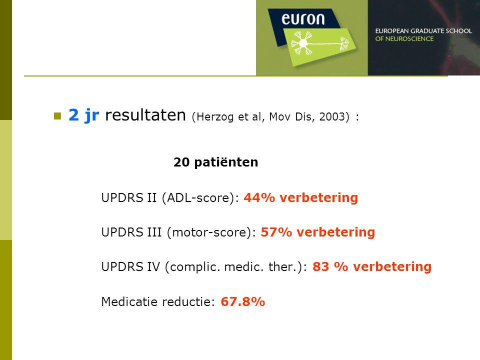 2 jr resultaten (Herzog et al, Mov Dis, 2003) : 20 patiënten UPDRS II (ADL-score): 44% verbetering UPDRS III (motor-score): 57% verbetering UPDRS IV (