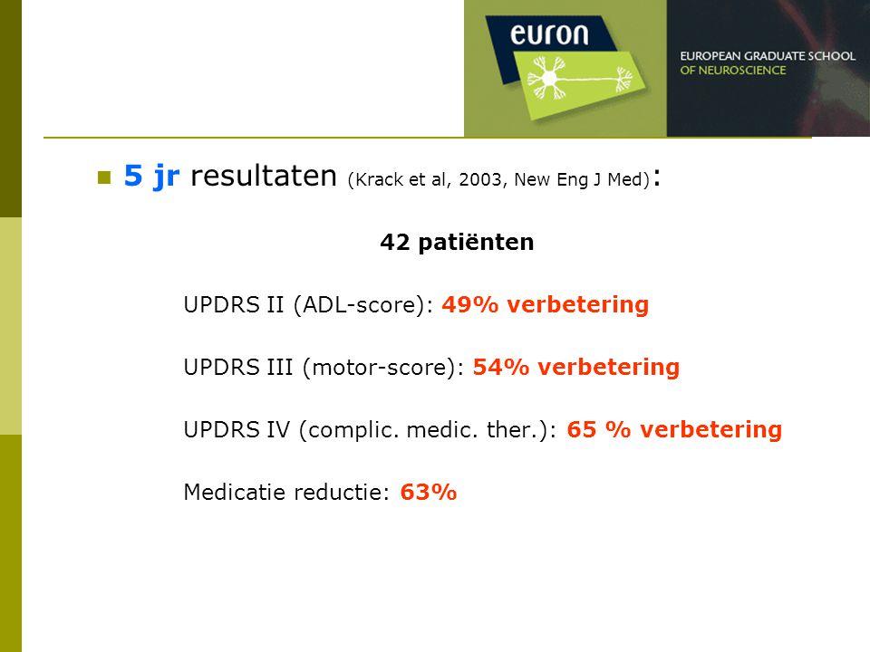 5 jr resultaten (Krack et al, 2003, New Eng J Med) : 42 patiënten UPDRS II (ADL-score): 49% verbetering UPDRS III (motor-score): 54% verbetering UPDRS