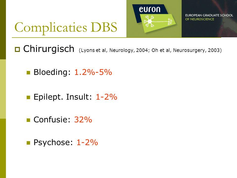 Complicaties DBS  Chirurgisch (Lyons et al, Neurology, 2004; Oh et al, Neurosurgery, 2003) Bloeding: 1.2%-5% Epilept. Insult: 1-2% Confusie: 32% Psyc