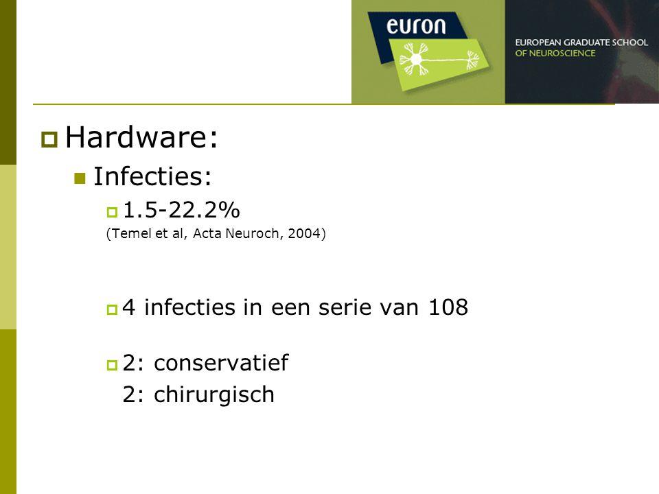  Hardware: Infecties:  1.5-22.2% (Temel et al, Acta Neuroch, 2004)  4 infecties in een serie van 108  2: conservatief 2: chirurgisch