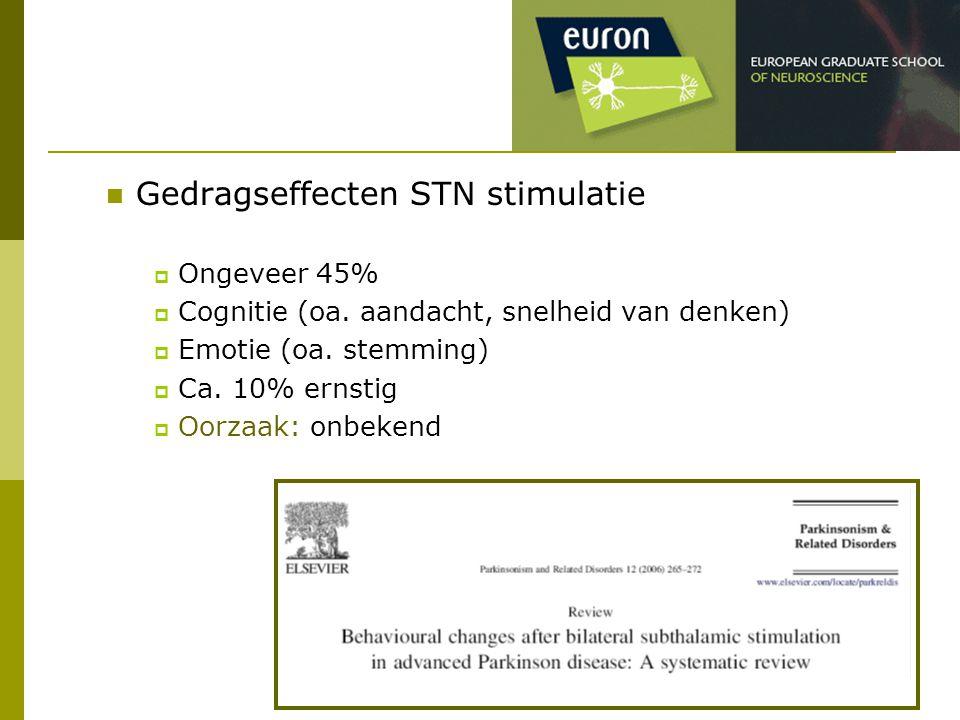 Gedragseffecten STN stimulatie  Ongeveer 45%  Cognitie (oa. aandacht, snelheid van denken)  Emotie (oa. stemming)  Ca. 10% ernstig  Oorzaak: onbe