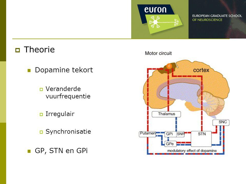  Theorie Dopamine tekort  Veranderde vuurfrequentie  Irregulair  Synchronisatie GP, STN en GPi