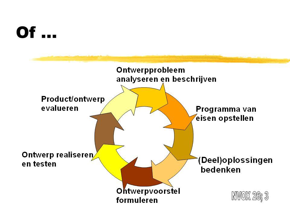 Domein B: analyse en reflectie met betrekking tot natuurwetenschap, techniek en de rol van mensen Subdomein: toepassing van kennis 6.
