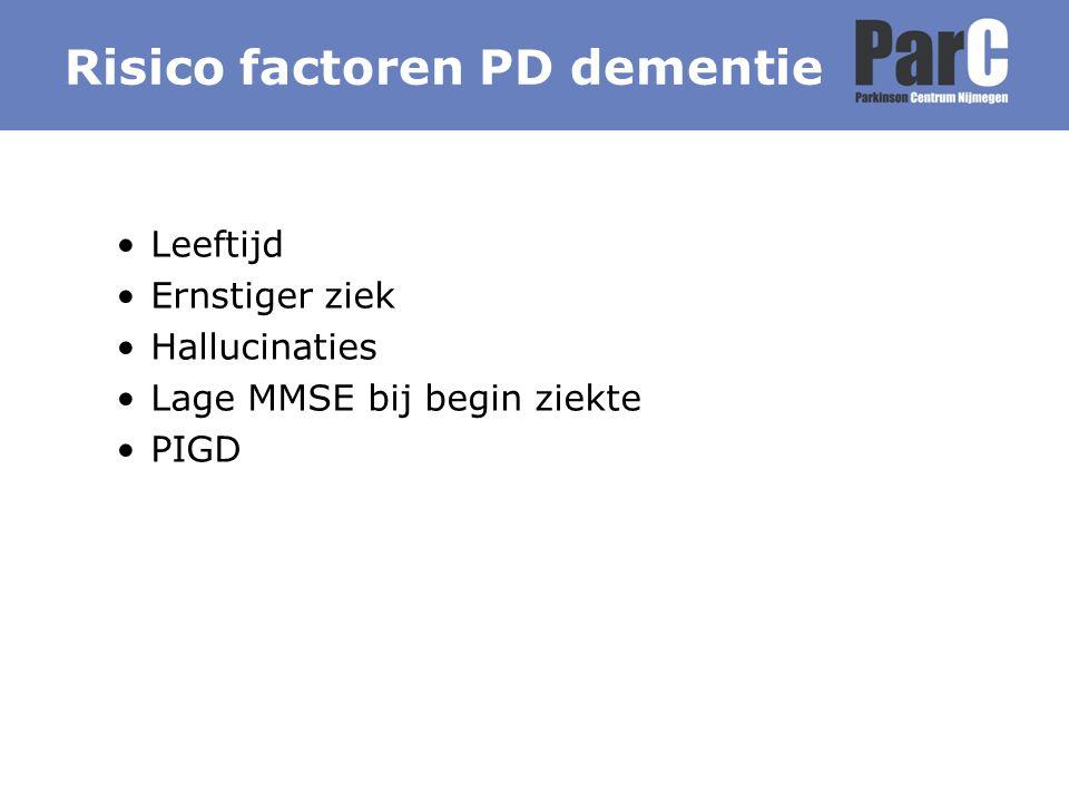 Leeftijd Ernstiger ziek Hallucinaties Lage MMSE bij begin ziekte PIGD Risico factoren PD dementie