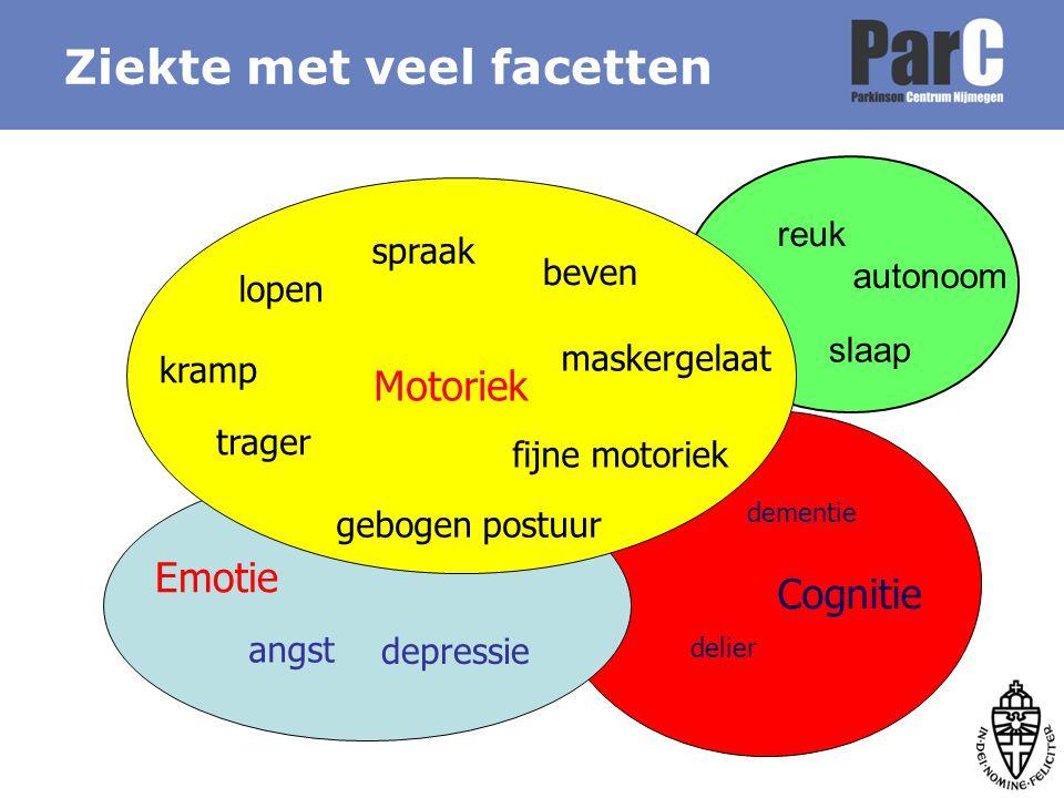 Emotie depressie angst Cognitie dementie delier Motoriek spraak lopen kramp beven maskergelaat fijne motoriek trager gebogen postuur Ziekte met veel f