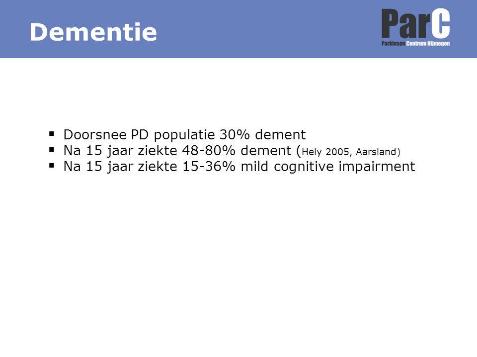  Doorsnee PD populatie 30% dement  Na 15 jaar ziekte 48-80% dement ( Hely 2005, Aarsland)  Na 15 jaar ziekte 15-36% mild cognitive impairment Demen