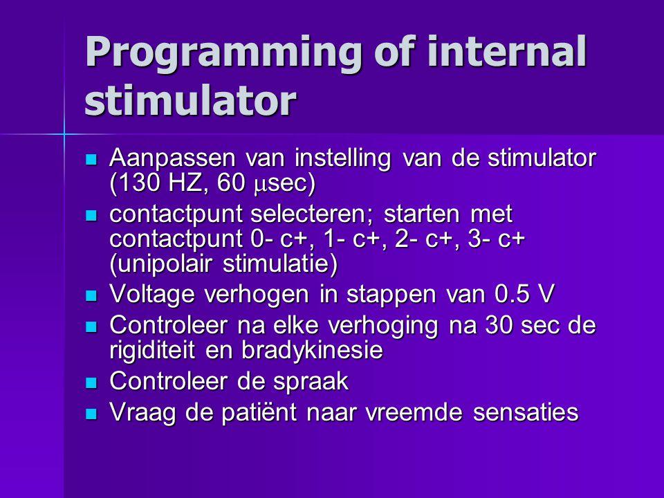 Programming of internal stimulator Aanpassen van instelling van de stimulator (130 HZ, 60  sec) Aanpassen van instelling van de stimulator (130 HZ, 60  sec) contactpunt selecteren; starten met contactpunt 0- c+, 1- c+, 2- c+, 3- c+ (unipolair stimulatie) contactpunt selecteren; starten met contactpunt 0- c+, 1- c+, 2- c+, 3- c+ (unipolair stimulatie) Voltage verhogen in stappen van 0.5 V Voltage verhogen in stappen van 0.5 V Controleer na elke verhoging na 30 sec de rigiditeit en bradykinesie Controleer na elke verhoging na 30 sec de rigiditeit en bradykinesie Controleer de spraak Controleer de spraak Vraag de patiënt naar vreemde sensaties Vraag de patiënt naar vreemde sensaties