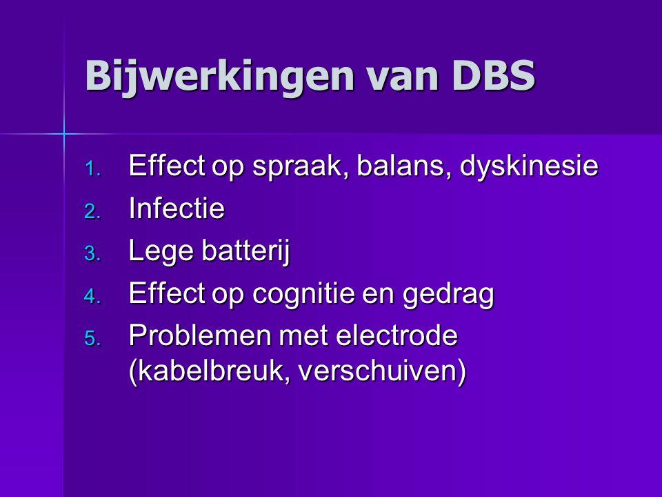Bijwerkingen van DBS 1. Effect op spraak, balans, dyskinesie 2.