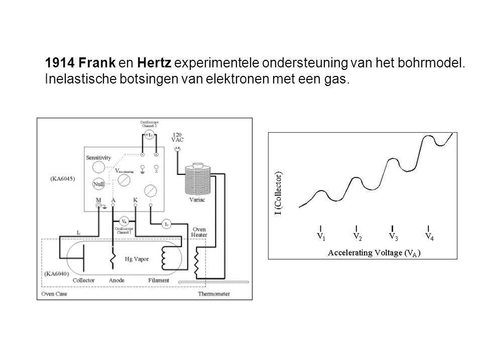 1914 Frank en Hertz experimentele ondersteuning van het bohrmodel. Inelastische botsingen van elektronen met een gas.