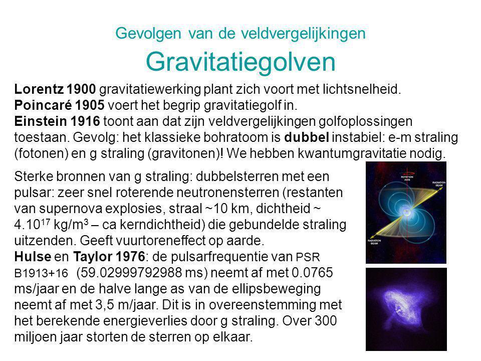 Gevolgen van de veldvergelijkingen Gravitatiegolven Lorentz 1900 gravitatiewerking plant zich voort met lichtsnelheid. Poincaré 1905 voert het begrip