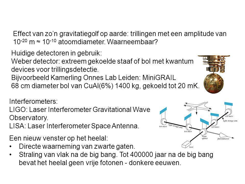 Effect van zo'n gravitatiegolf op aarde: trillingen met een amplitude van 10 -20 m ≈ 10 -10 atoomdiameter. Waarneembaar? Een nieuw venster op het heel