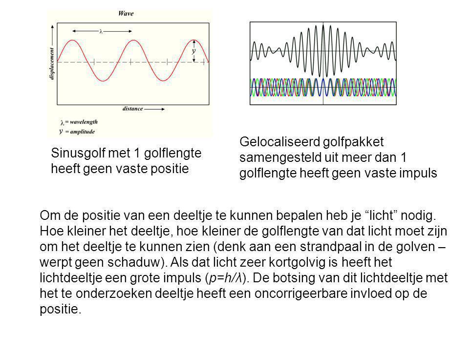 Sinusgolf met 1 golflengte heeft geen vaste positie Gelocaliseerd golfpakket samengesteld uit meer dan 1 golflengte heeft geen vaste impuls Om de posi