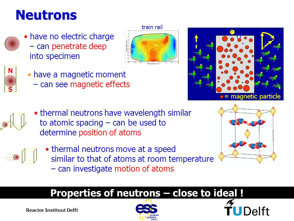 3 Reactor Instituut Delft 30-11-2007 Neutrons fill the gap.