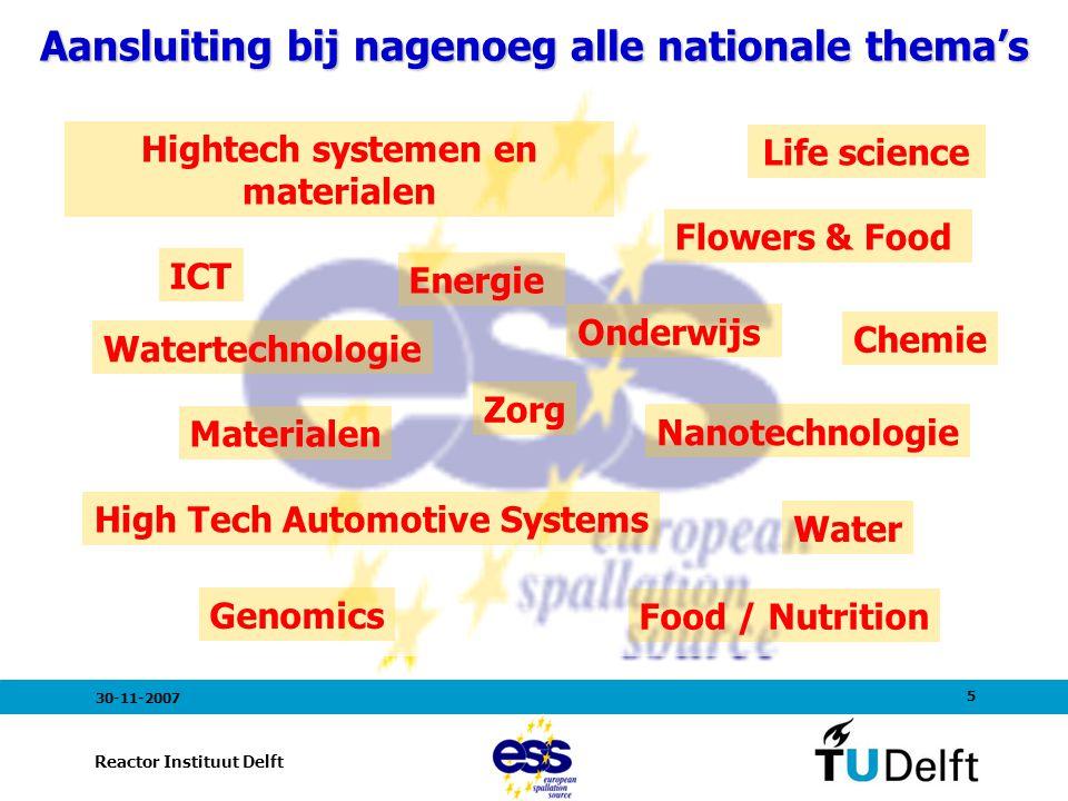 16 Reactor Instituut Delft 30-11-2007 POSH World's brightest positron beam Instrumentontwikkeling in Delft (3)
