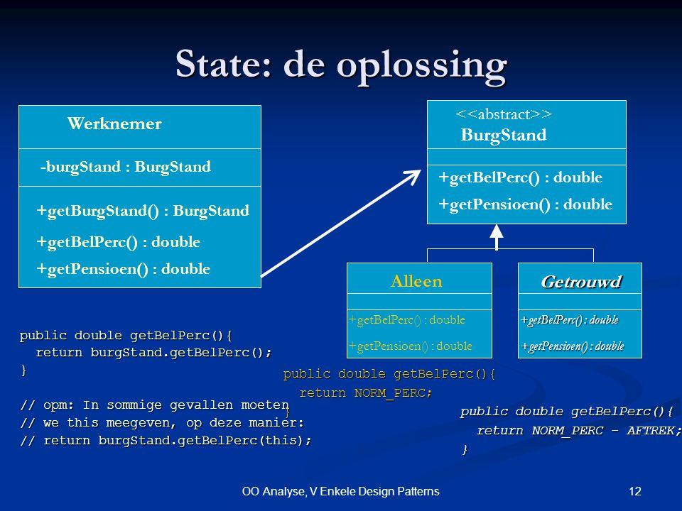 12OO Analyse, V Enkele Design Patterns State: de oplossing > BurgStand Getrouwd Alleen Werknemer +getBurgStand() : BurgStand -burgStand : BurgStand +getBelPerc() : double +getPensioen() : double public double getBelPerc(){ return burgStand.getBelPerc(); return burgStand.getBelPerc();} // opm: In sommige gevallen moeten // we this meegeven, op deze manier: // return burgStand.getBelPerc(this); +getBelPerc() : double +getPensioen() : double +getBelPerc() : double +getPensioen() : double +getBelPerc() : double +getPensioen() : double public double getBelPerc(){ return NORM_PERC; return NORM_PERC;} public double getBelPerc(){ return NORM_PERC - AFTREK; return NORM_PERC - AFTREK;}