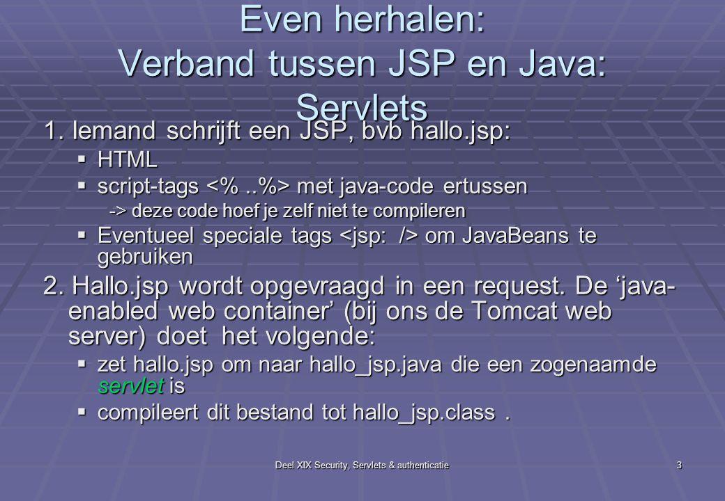 Deel XIX Security, Servlets & authenticatie3 Even herhalen: Verband tussen JSP en Java: Servlets 1. Iemand schrijft een JSP, bvb hallo.jsp:  HTML  s