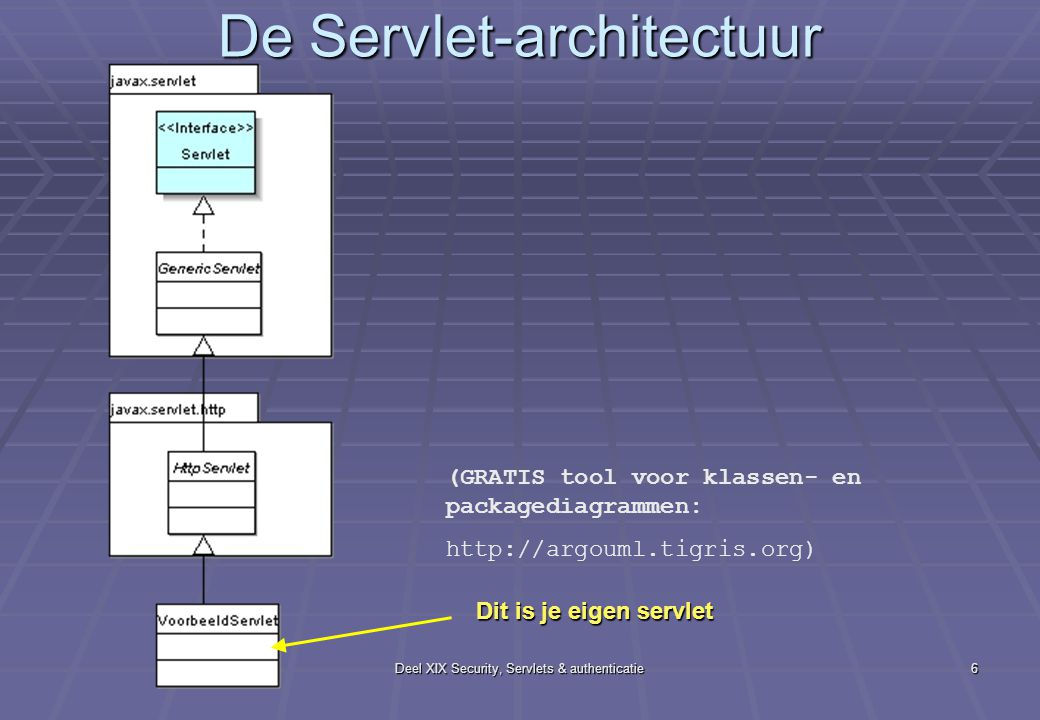 Deel XIX Security, Servlets & authenticatie6 De Servlet-architectuur (GRATIS tool voor klassen- en packagediagrammen: http://argouml.tigris.org) Dit is je eigen servlet