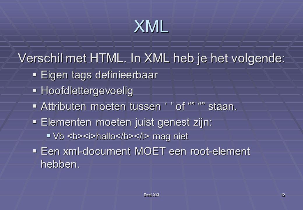 Deel XXI12 XML Verschil met HTML.
