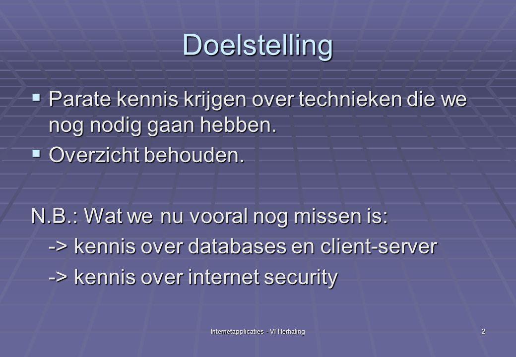 Internetapplicaties - VI Herhaling2 Doelstelling  Parate kennis krijgen over technieken die we nog nodig gaan hebben.