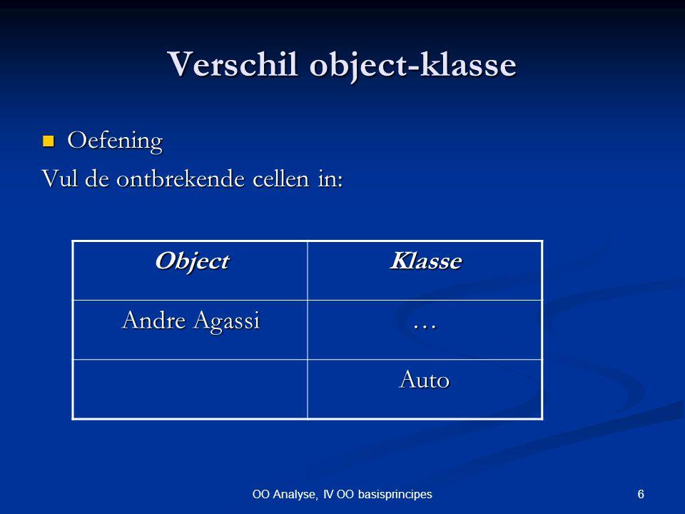 6OO Analyse, IV OO basisprincipes Verschil object-klasse Oefening Oefening Vul de ontbrekende cellen in: ObjectKlasse Andre Agassi … Auto