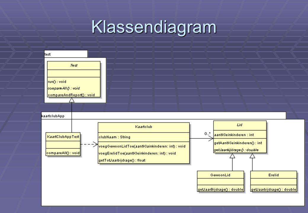 Deel XVI: Herhaling java-programmatie en geautomatiseerd testen (vervolg) 4 Klassendiagram