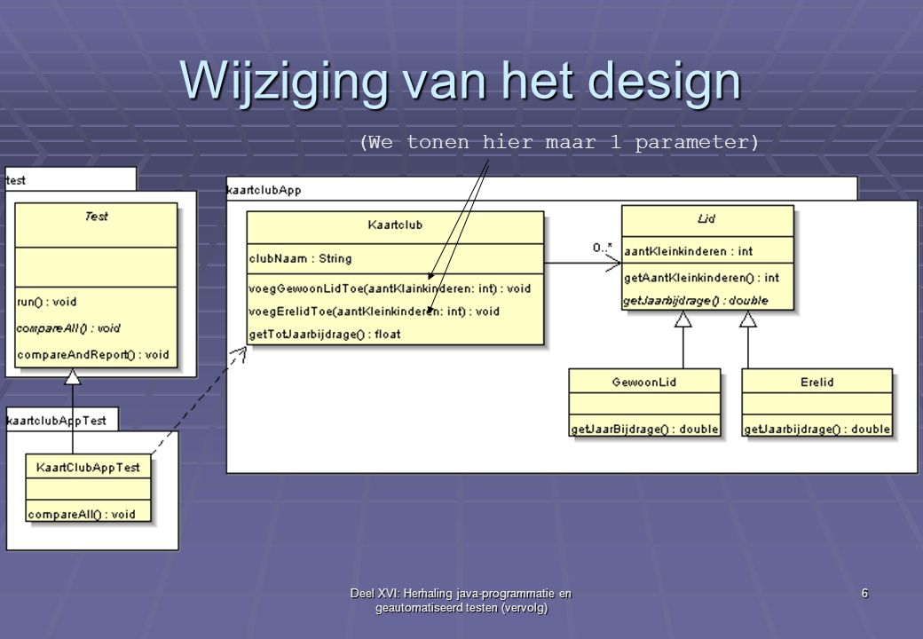 Deel XVI: Herhaling java-programmatie en geautomatiseerd testen (vervolg) 6 Wijziging van het design (We tonen hier maar 1 parameter)