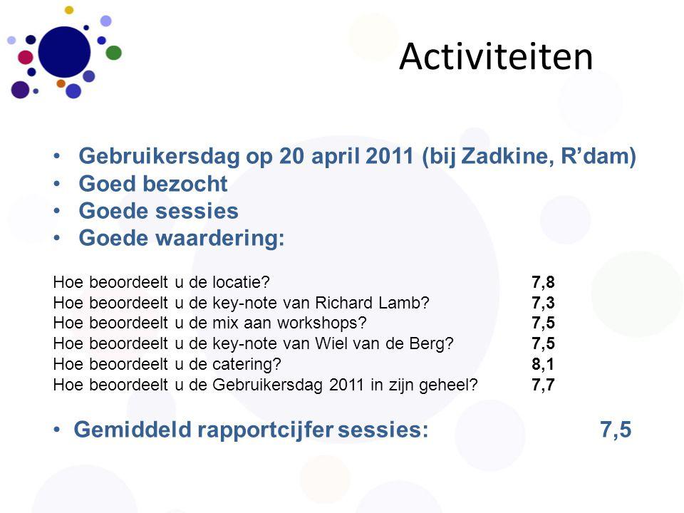 Activiteiten Gebruikersdag op 20 april 2011 (bij Zadkine, R'dam) Goed bezocht Goede sessies Goede waardering: Hoe beoordeelt u de locatie 7,8 Hoe beoordeelt u de key-note van Richard Lamb 7,3 Hoe beoordeelt u de mix aan workshops 7,5 Hoe beoordeelt u de key-note van Wiel van de Berg 7,5 Hoe beoordeelt u de catering 8,1 Hoe beoordeelt u de Gebruikersdag 2011 in zijn geheel 7,7 Gemiddeld rapportcijfer sessies: 7,5