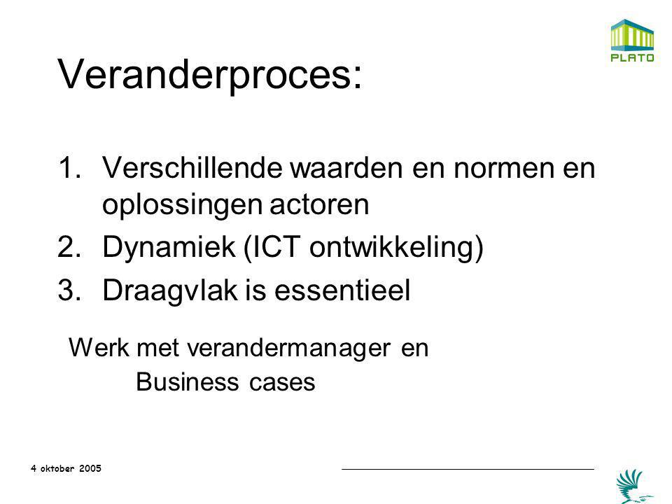 4 oktober 2005 Veranderproces: 1.Verschillende waarden en normen en oplossingen actoren 2.Dynamiek (ICT ontwikkeling) 3.Draagvlak is essentieel Werk m