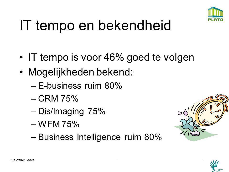 4 oktober 2005 IT tempo en bekendheid IT tempo is voor 46% goed te volgen Mogelijkheden bekend: –E-business ruim 80% –CRM 75% –Dis/Imaging 75% –WFM 75