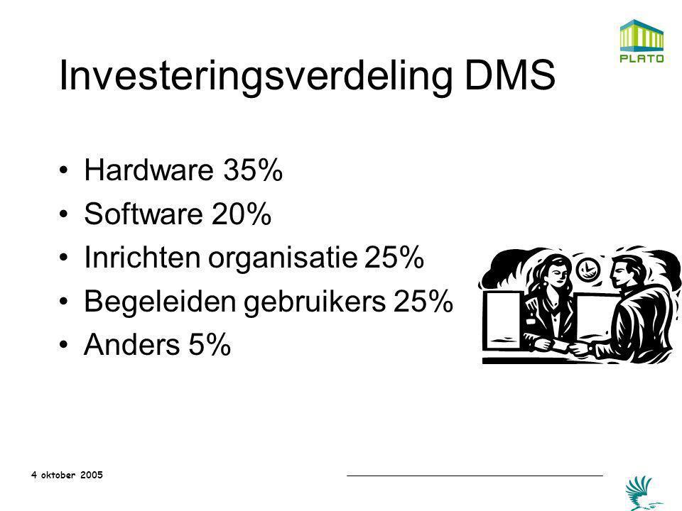 4 oktober 2005 Investeringsverdeling DMS Hardware 35% Software 20% Inrichten organisatie 25% Begeleiden gebruikers 25% Anders 5%