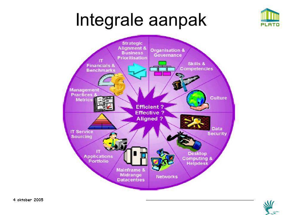 4 oktober 2005 Integrale aanpak