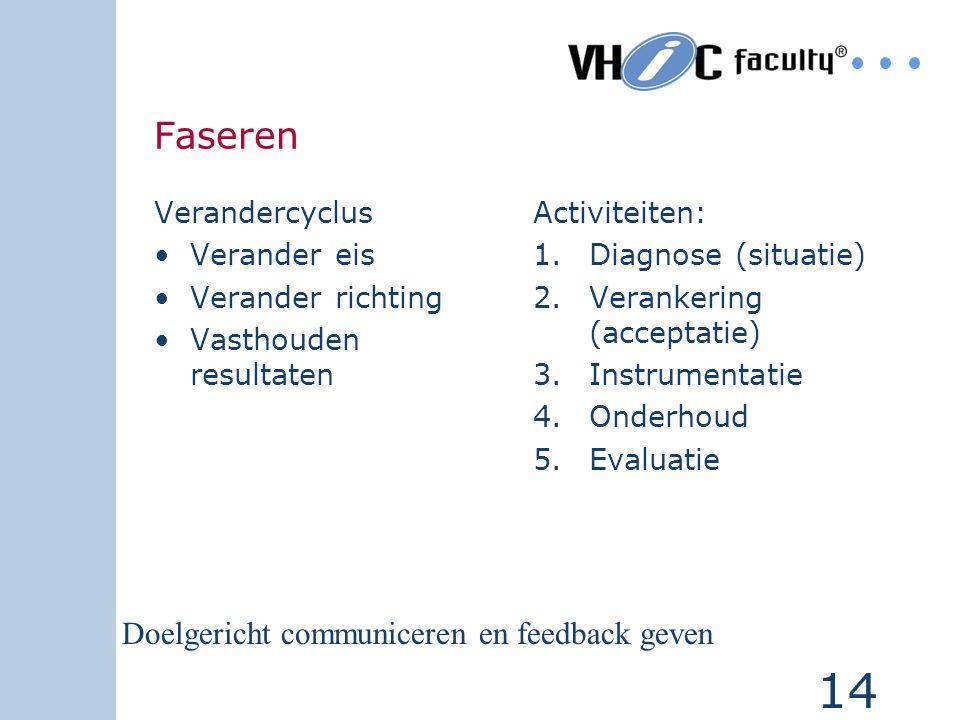 14 Faseren Verandercyclus Verander eis Verander richting Vasthouden resultaten Activiteiten: 1.Diagnose (situatie) 2.Verankering (acceptatie) 3.Instru