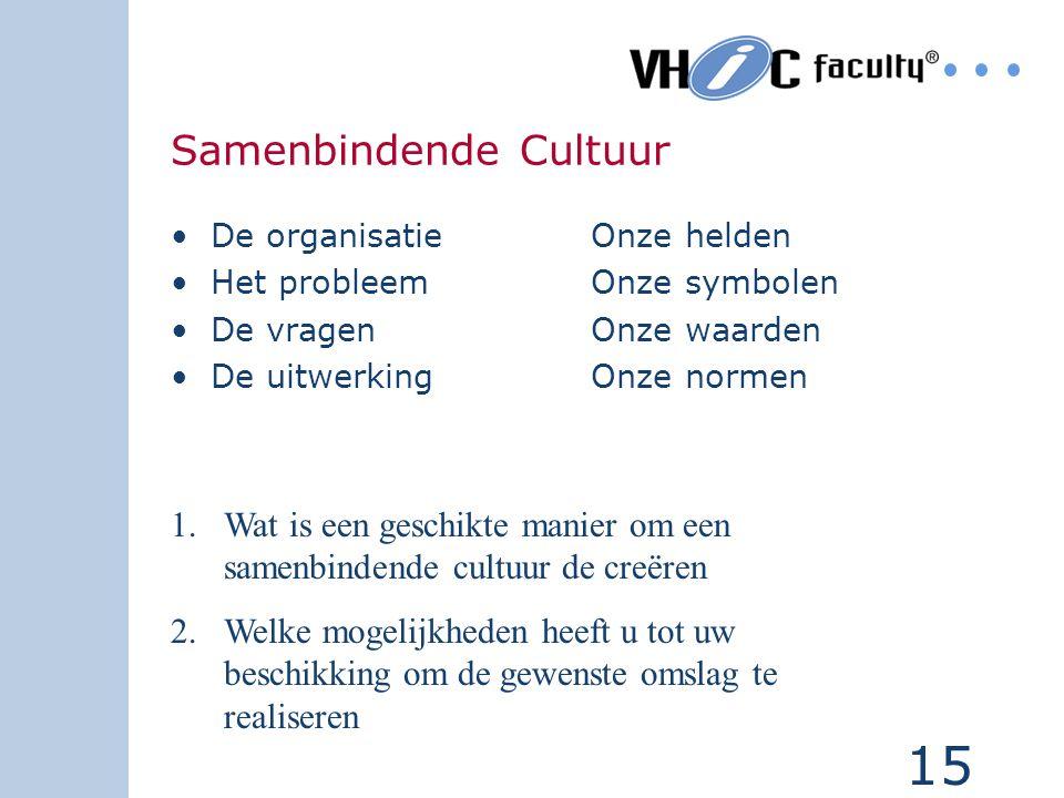 15 Samenbindende Cultuur De organisatie Het probleem De vragen De uitwerking Onze helden Onze symbolen Onze waarden Onze normen 1.Wat is een geschikte