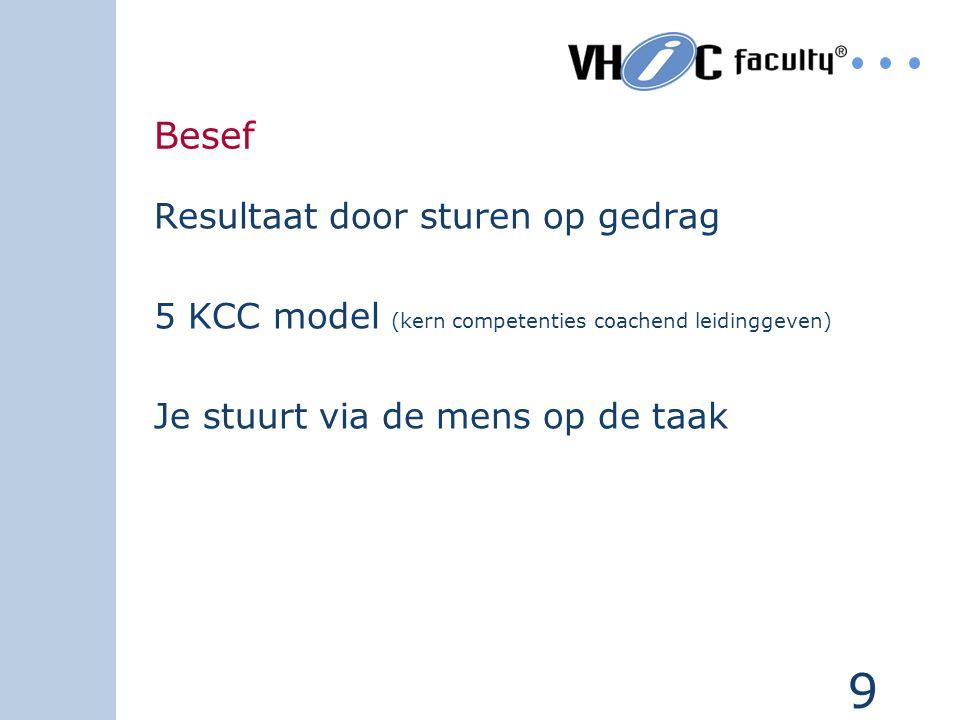 9 Besef Resultaat door sturen op gedrag 5 KCC model (kern competenties coachend leidinggeven) Je stuurt via de mens op de taak