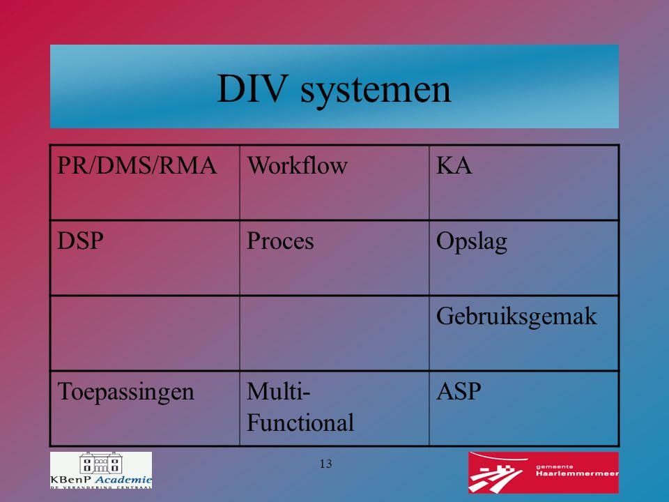 13 DIV systemen PR/DMS/RMAWorkflowKA DSPProcesOpslag Gebruiksgemak ToepassingenMulti- Functional ASP