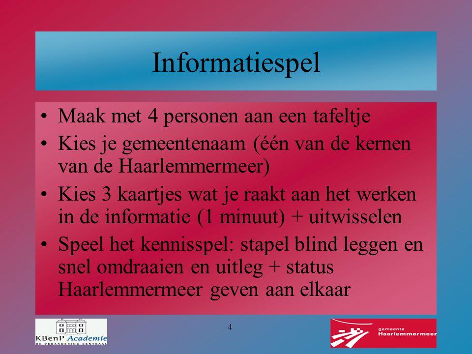 4 Informatiespel Maak met 4 personen aan een tafeltje Kies je gemeentenaam (één van de kernen van de Haarlemmermeer) Kies 3 kaartjes wat je raakt aan
