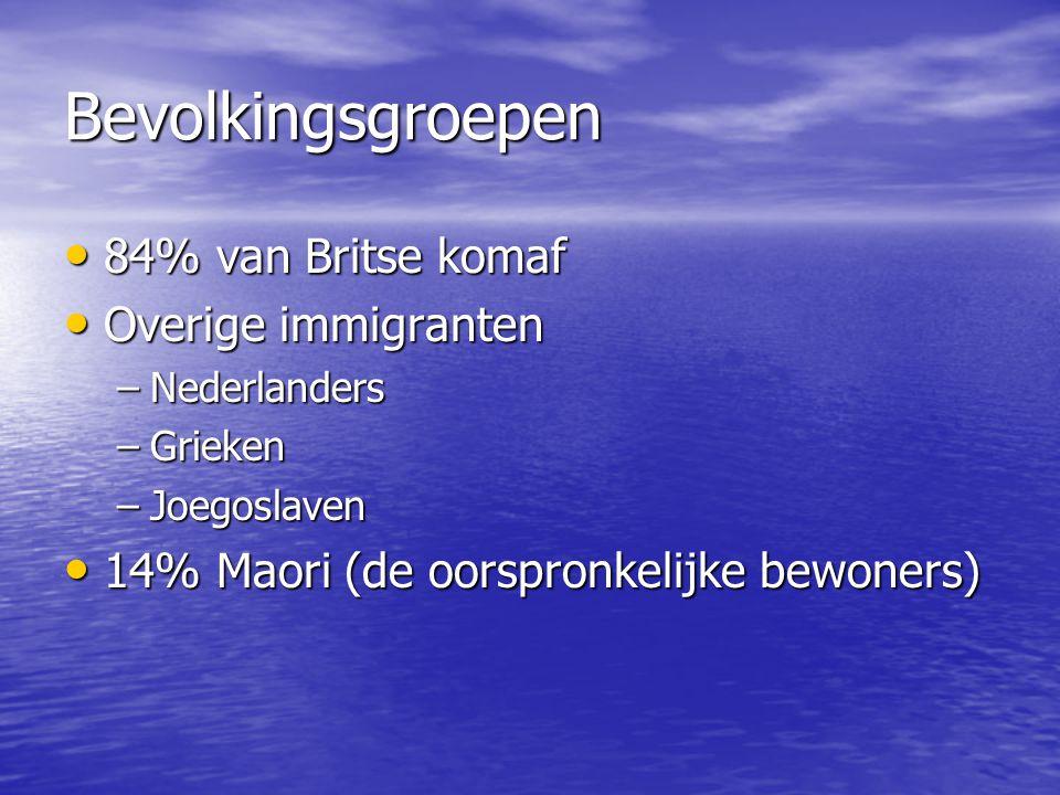 Bevolkingsgroepen 84% van Britse komaf 84% van Britse komaf Overige immigranten Overige immigranten –Nederlanders –Grieken –Joegoslaven 14% Maori (de