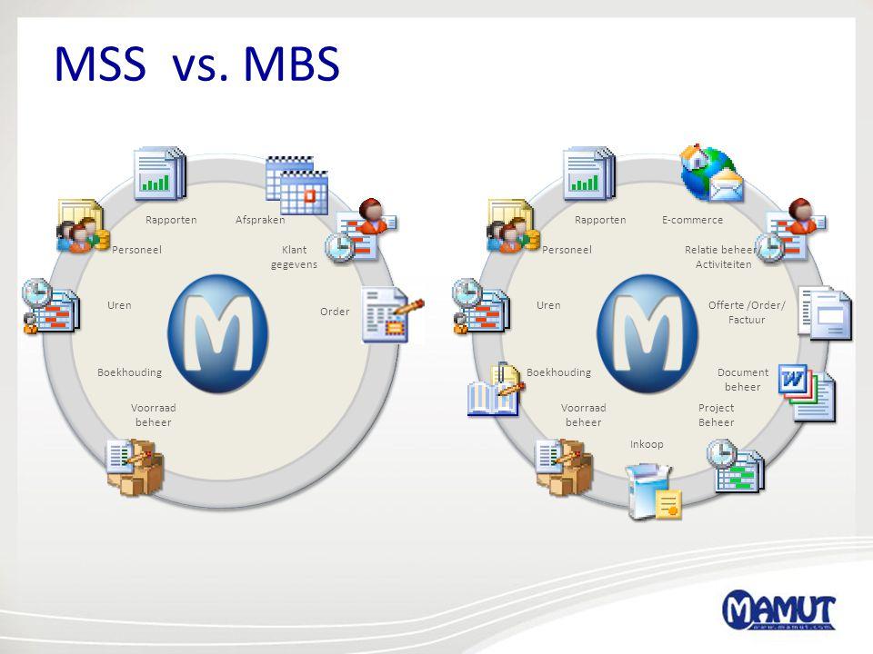 MSS vs. MBS Klant gegevens Order Voorraad beheer Boekhouding Uren Personeel Rapporten Afspraken E-commerce Relatie beheer/ Activiteiten Offerte /Order