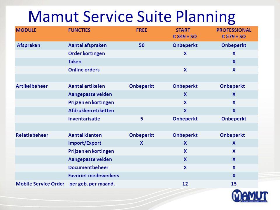 Mamut Service Suite Planning MODULEFUNCTIESFREESTART € 349 + SO PROFESSIONAL € 579 + SO AfsprakenAantal afspraken50Onbeperkt Order kortingenXX TakenX