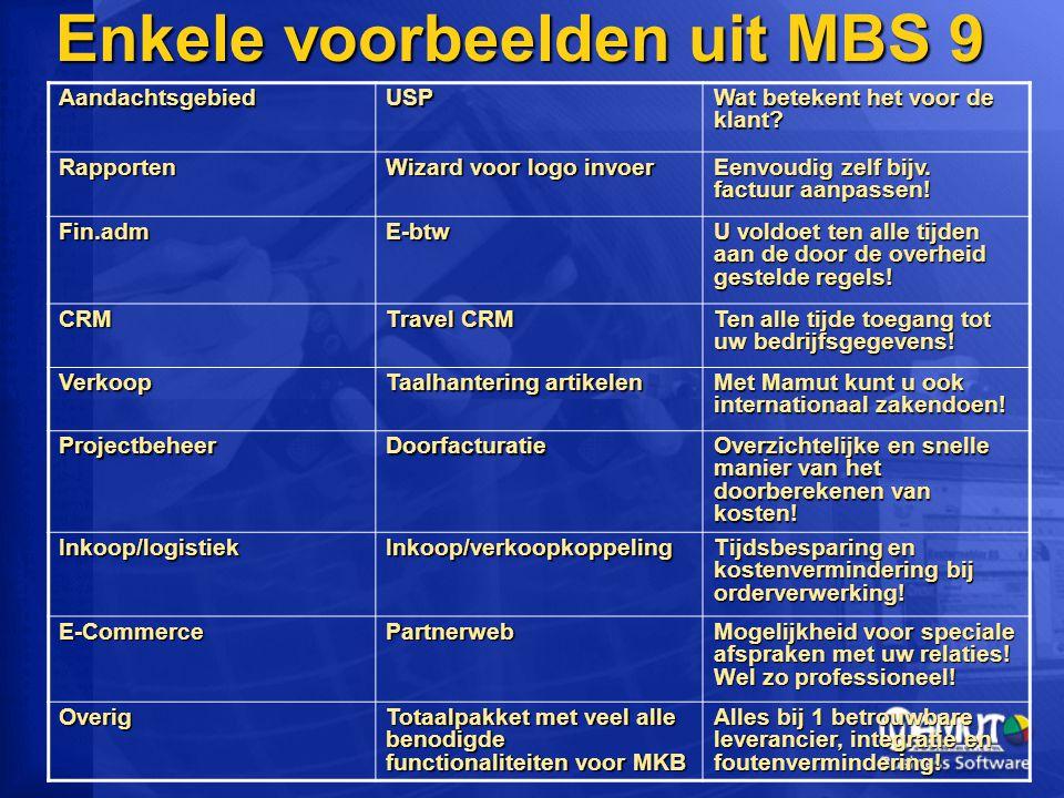 Enkele voorbeelden uit MBS 9 AandachtsgebiedUSP Wat betekent het voor de klant.