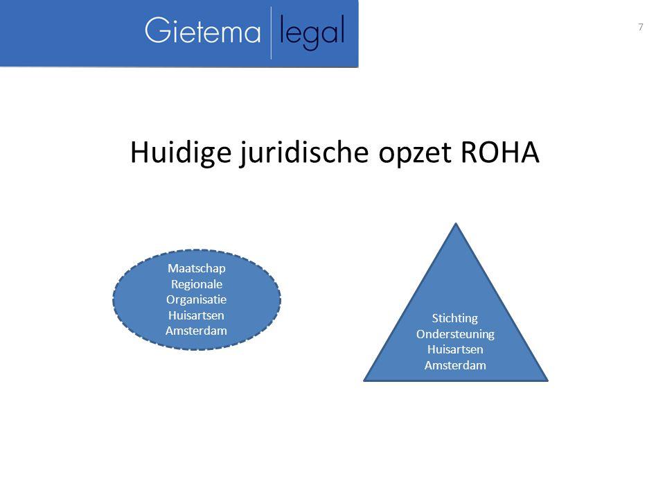 7 Huidige juridische opzet ROHA Maatschap Regionale Organisatie Huisartsen Amsterdam Stichting Ondersteuning Huisartsen Amsterdam