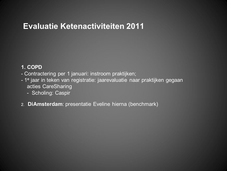 Evaluatie Ketenactiviteiten 2011 1.COPD - Contractering per 1 januari: instroom praktijken; - 1 e jaar in teken van registratie: jaarevaluatie naar praktijken gegaan acties CareSharing - Scholing: Caspir 2.