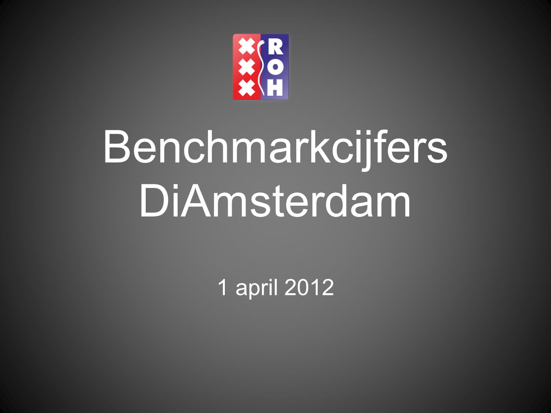 Benchmarkcijfers DiAmsterdam 1 april 2012