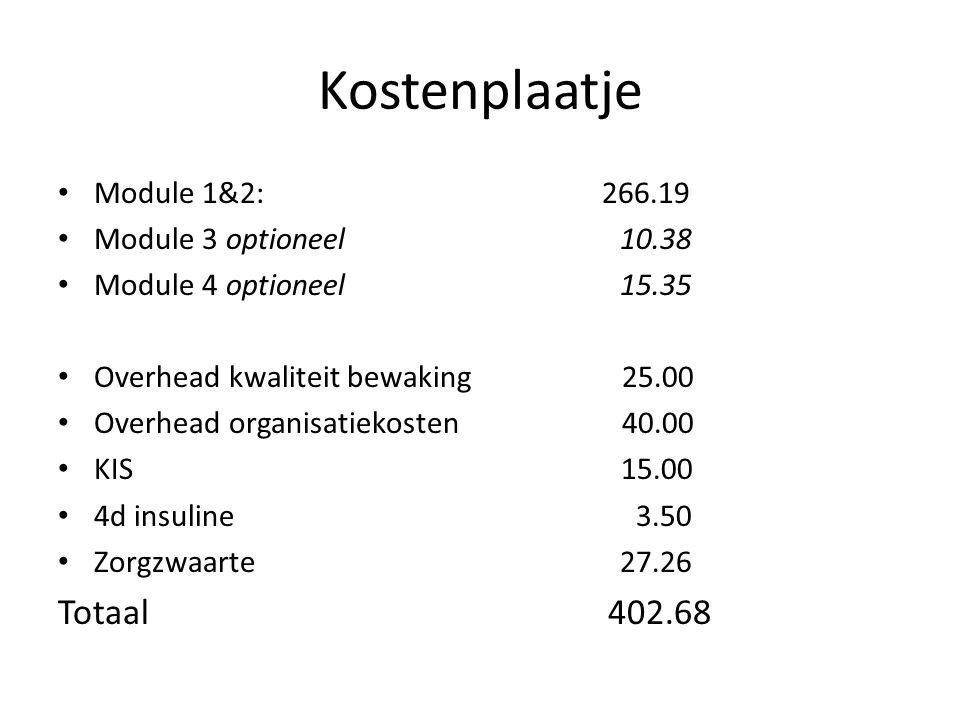 Kostenplaatje Module 1&2: 266.19 Module 3 optioneel 10.38 Module 4 optioneel 15.35 Overhead kwaliteit bewaking 25.00 Overhead organisatiekosten 40.00 KIS 15.00 4d insuline 3.50 Zorgzwaarte 27.26 Totaal 402.68