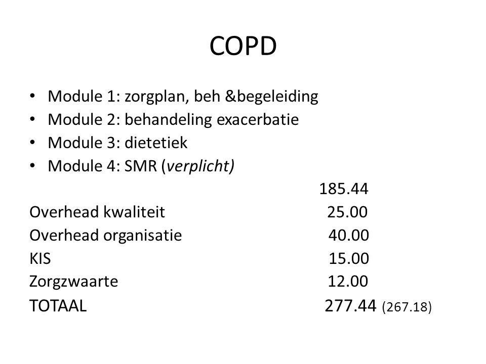 COPD Module 1: zorgplan, beh &begeleiding Module 2: behandeling exacerbatie Module 3: dietetiek Module 4: SMR (verplicht) 185.44 Overhead kwaliteit 25.00 Overhead organisatie 40.00 KIS 15.00 Zorgzwaarte 12.00 TOTAAL 277.44 (267.18)