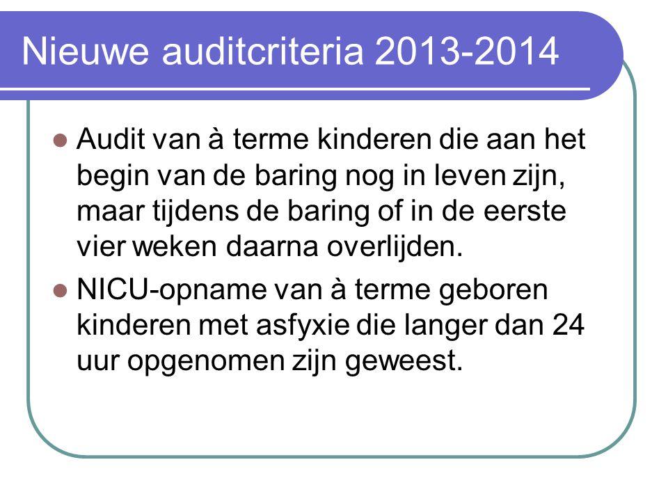 Nieuwe auditcriteria 2013-2014 Audit van à terme kinderen die aan het begin van de baring nog in leven zijn, maar tijdens de baring of in de eerste vier weken daarna overlijden.