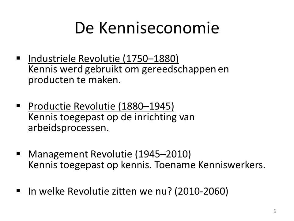 De Kenniseconomie  Industriele Revolutie (1750–1880) Kennis werd gebruikt om gereedschappen en producten te maken.  Productie Revolutie (1880–1945)