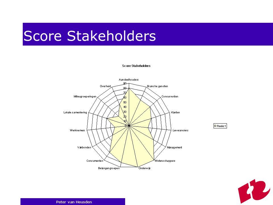 Peter van Heusden Score Stakeholders