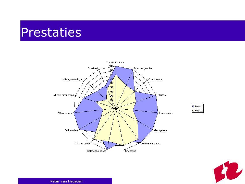 Peter van Heusden Prestaties